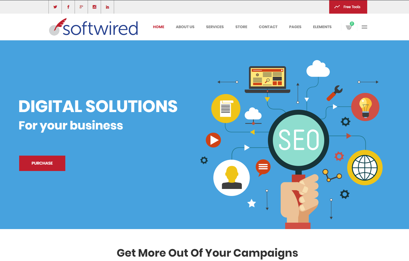 Softwired Digital – Engineering  Marketing  Sales  Apps  and Integrations
