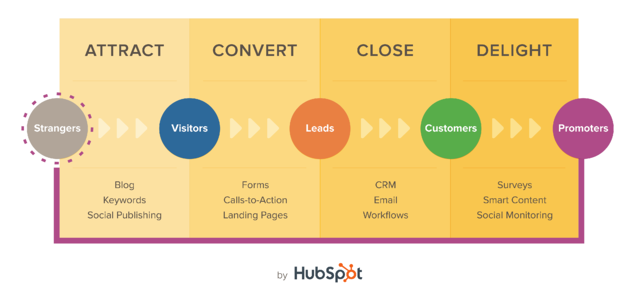 inbound-marketing-hubspot.png